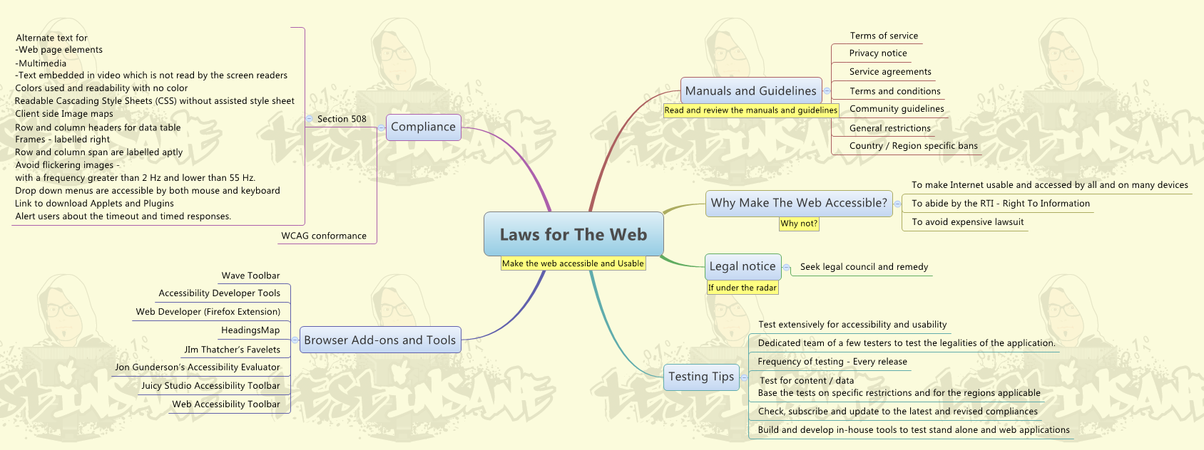 Laws for the web